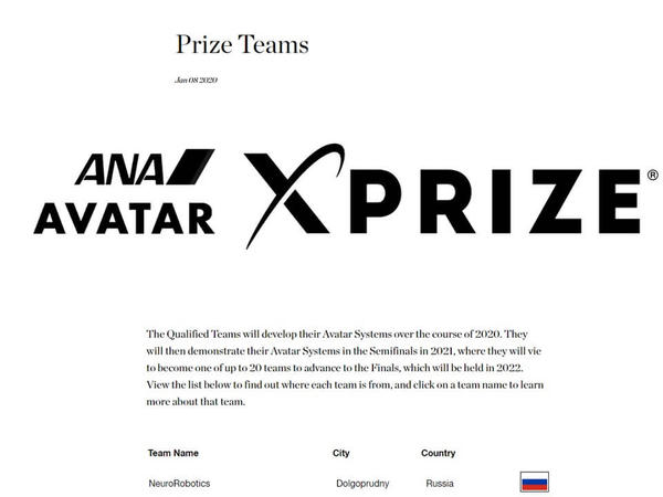 The Neurobotics team passed the qualifying stage to participate in ANA Avatar XPRIZE